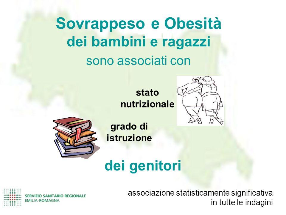 Sovrappeso e Obesità dei bambini e ragazzi dei genitori