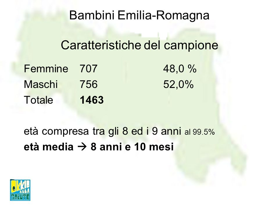 Bambini Emilia-Romagna Caratteristiche del campione