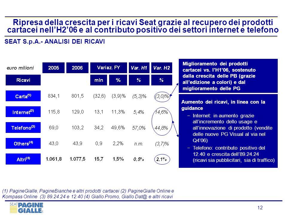 Ripresa della crescita per i ricavi Seat grazie al recupero dei prodotti cartacei nell'H2'06 e al contributo positivo dei settori internet e telefono