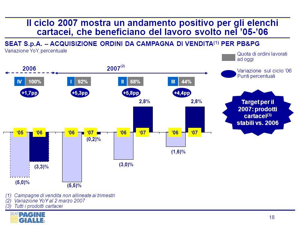 Target per il 2007: prodotti cartacei(3) stabili vs. 2006