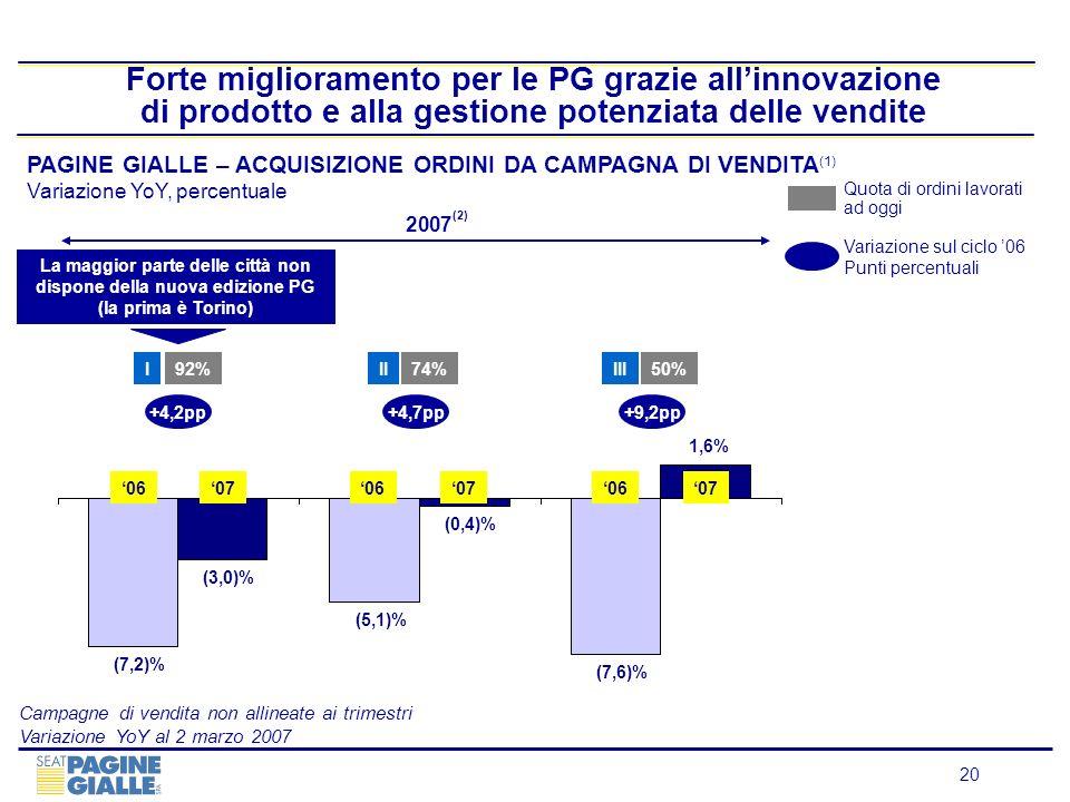 Forte miglioramento per le PG grazie all'innovazione di prodotto e alla gestione potenziata delle vendite