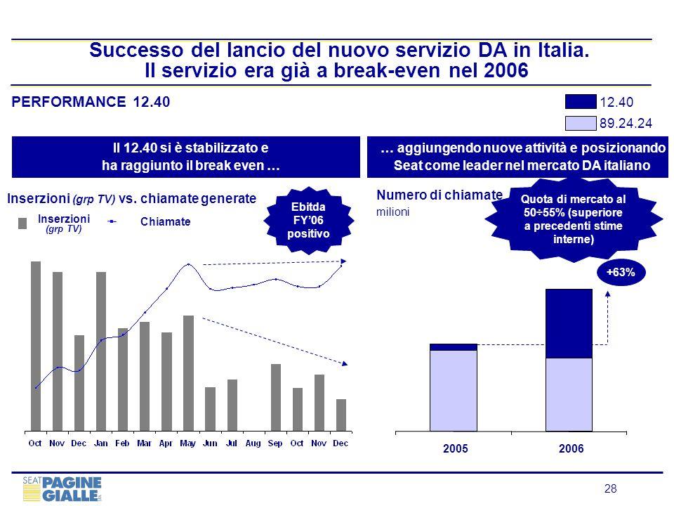 Successo del lancio del nuovo servizio DA in Italia