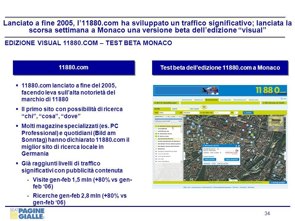 Test beta dell'edizione 11880.com a Monaco