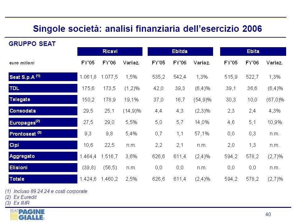 Singole società: analisi finanziaria dell'esercizio 2006