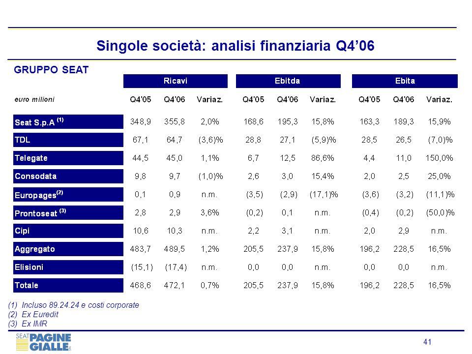 Singole società: analisi finanziaria Q4'06