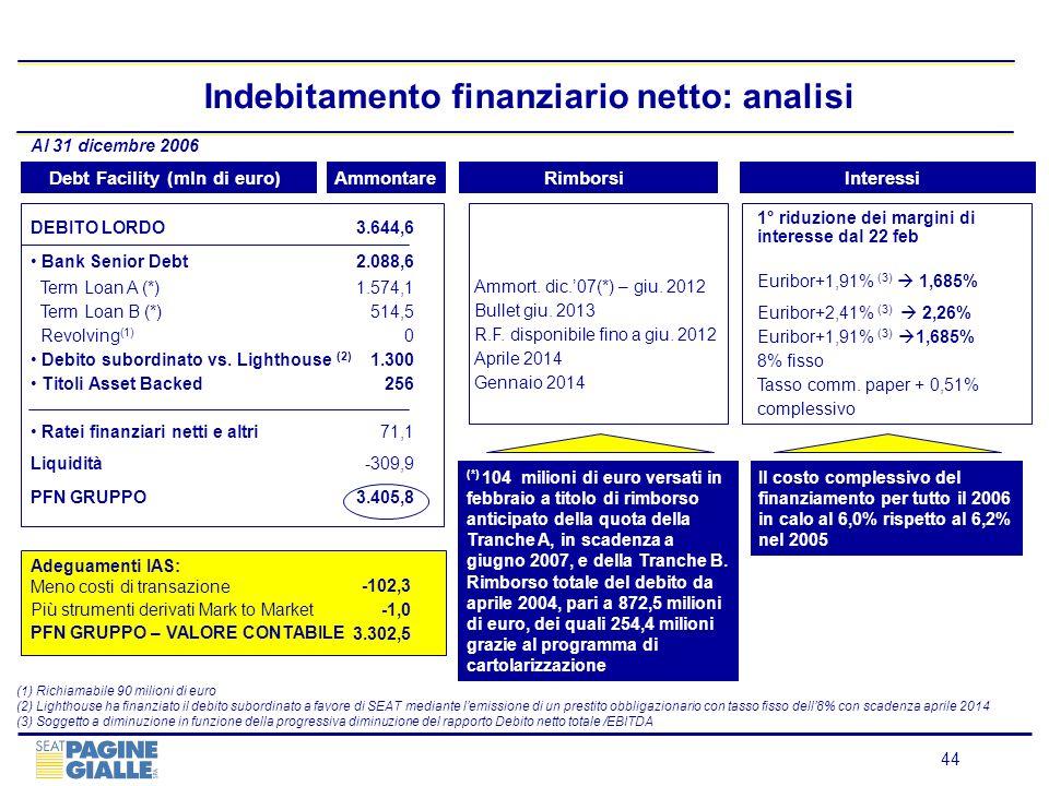 Indebitamento finanziario netto: analisi