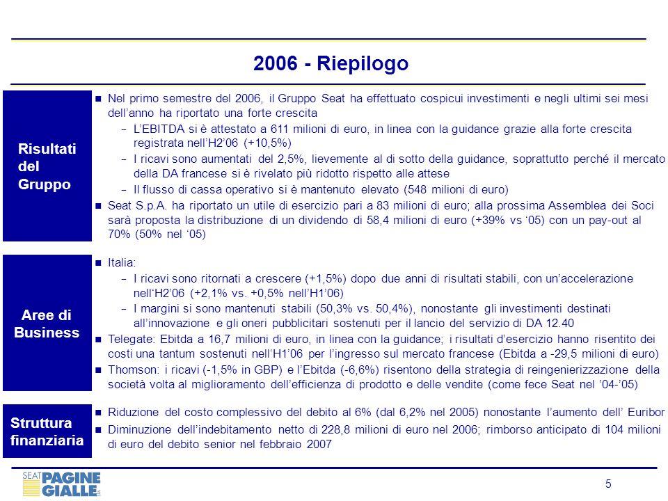 2006 - Riepilogo Risultati del Gruppo Aree di Business