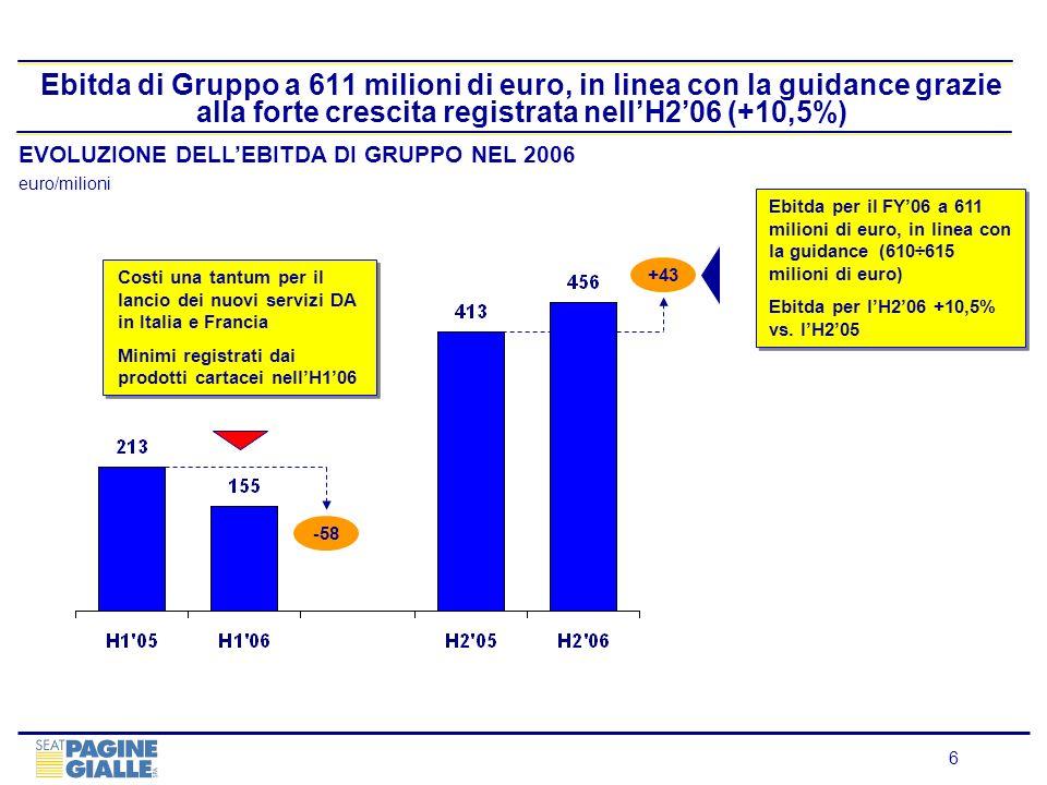 Ebitda di Gruppo a 611 milioni di euro, in linea con la guidance grazie alla forte crescita registrata nell'H2'06 (+10,5%)