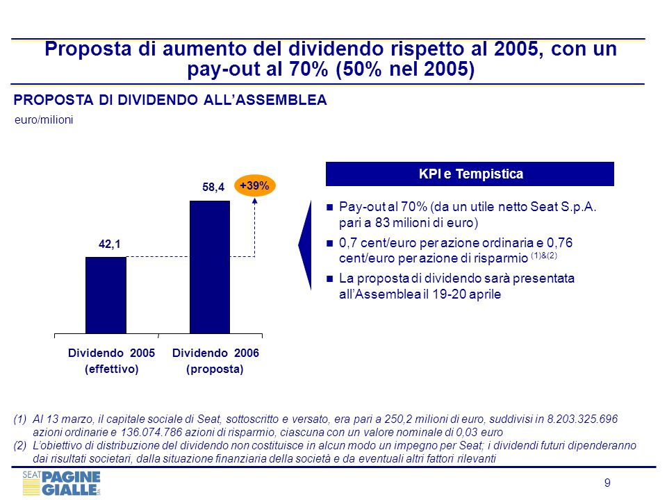 Proposta di aumento del dividendo rispetto al 2005, con un pay-out al 70% (50% nel 2005)