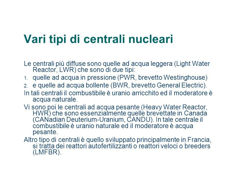 Vari tipi di centrali nucleari