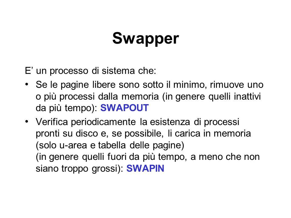 Swapper E' un processo di sistema che: