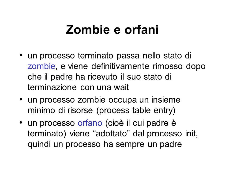 Zombie e orfani
