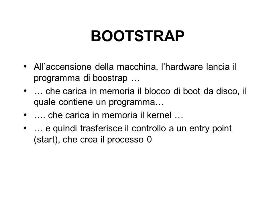 BOOTSTRAP All'accensione della macchina, l'hardware lancia il programma di boostrap …