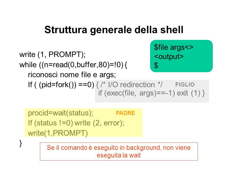 Struttura generale della shell