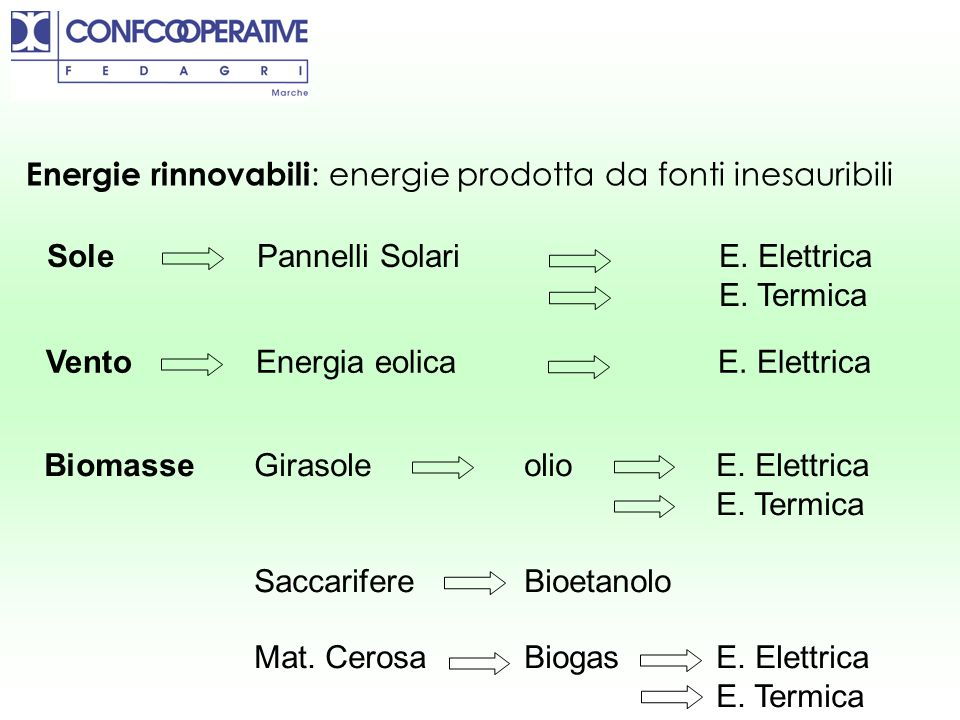 Energie rinnovabili: energie prodotta da fonti inesauribili