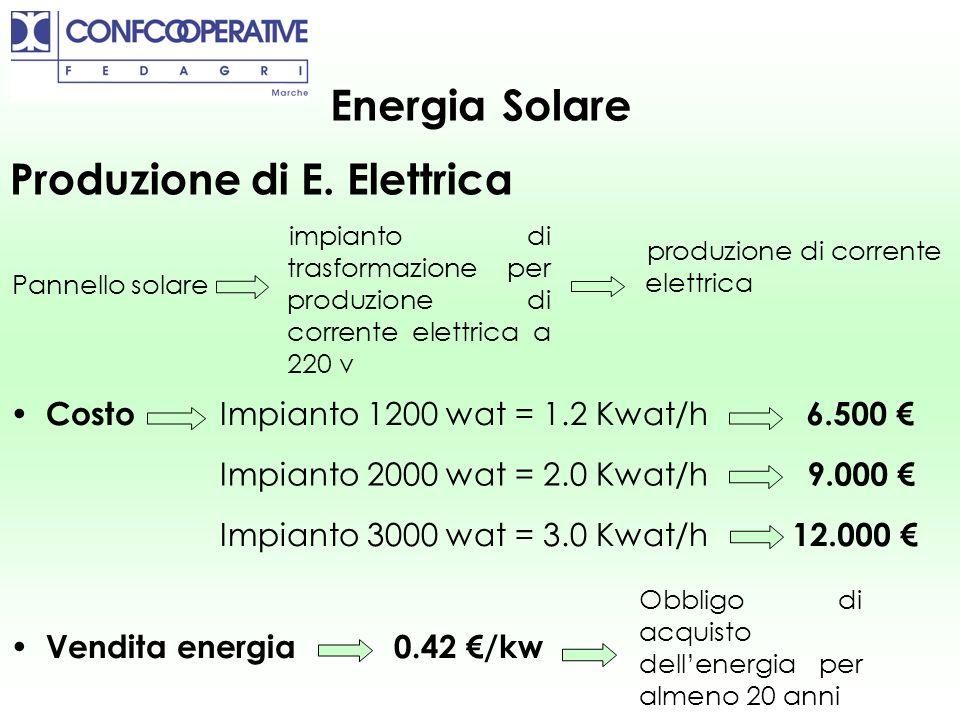 Produzione di E. Elettrica