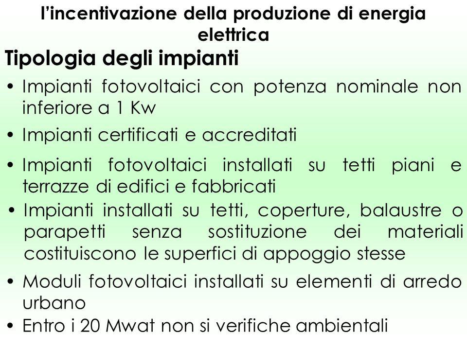 l'incentivazione della produzione di energia elettrica