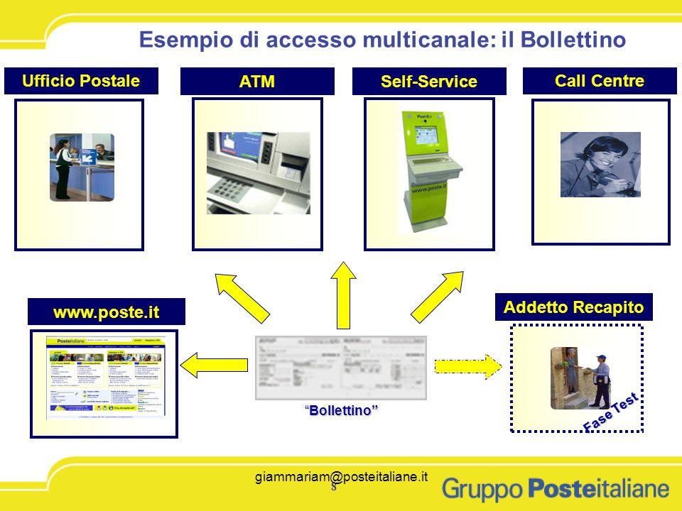 Esempio di accesso multicanale: il Bollettino