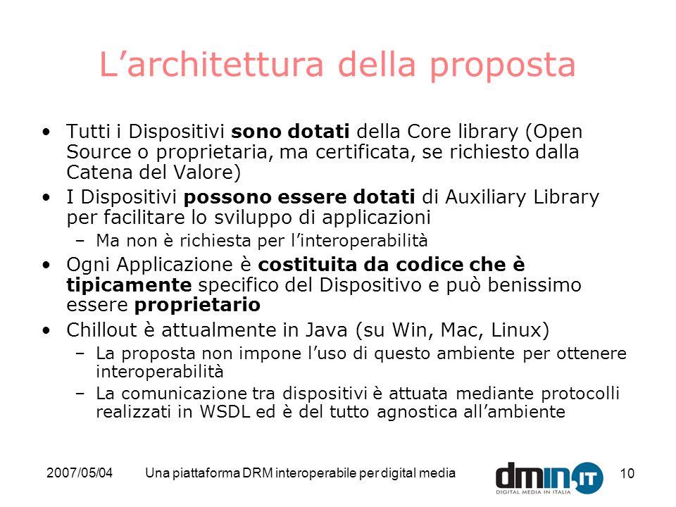 L'architettura della proposta