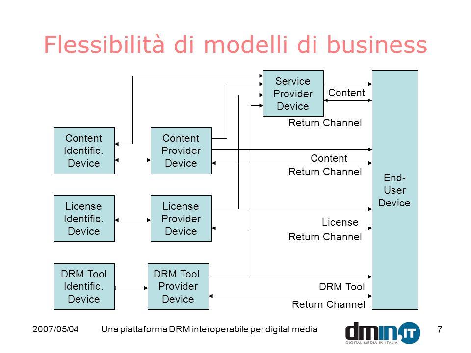 Flessibilità di modelli di business
