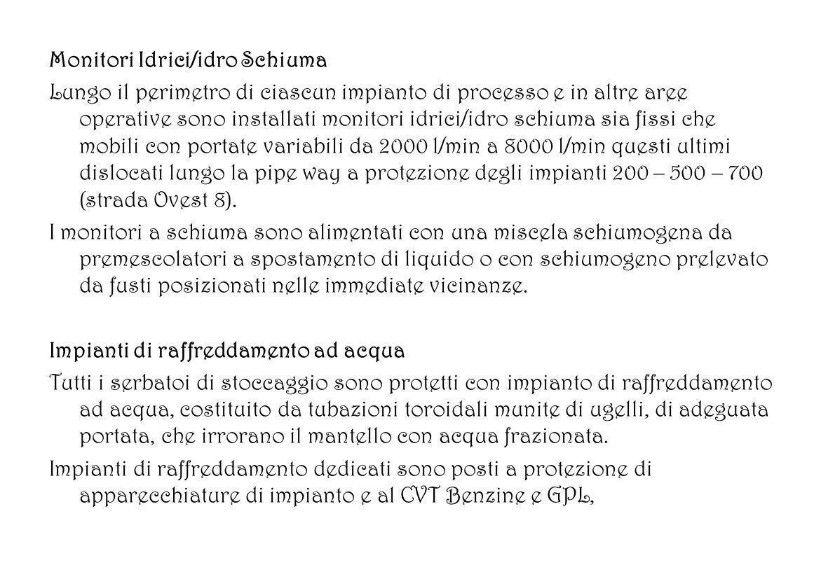 Monitori Idrici/idro Schiuma