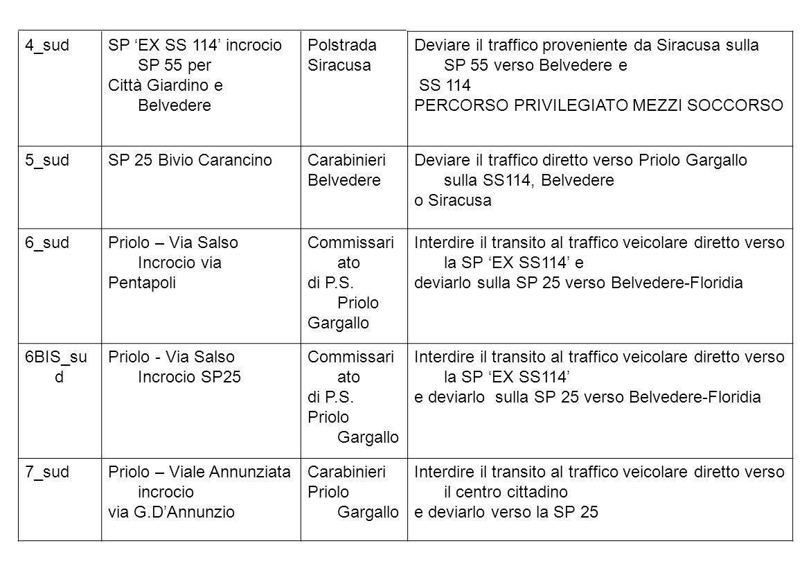 4_sud SP 'EX SS 114' incrocio SP 55 per. Città Giardino e Belvedere. Polstrada. Siracusa.