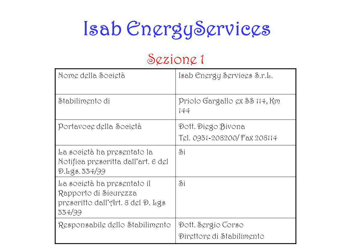 Isab EnergyServices Sezione 1 Nome della Società
