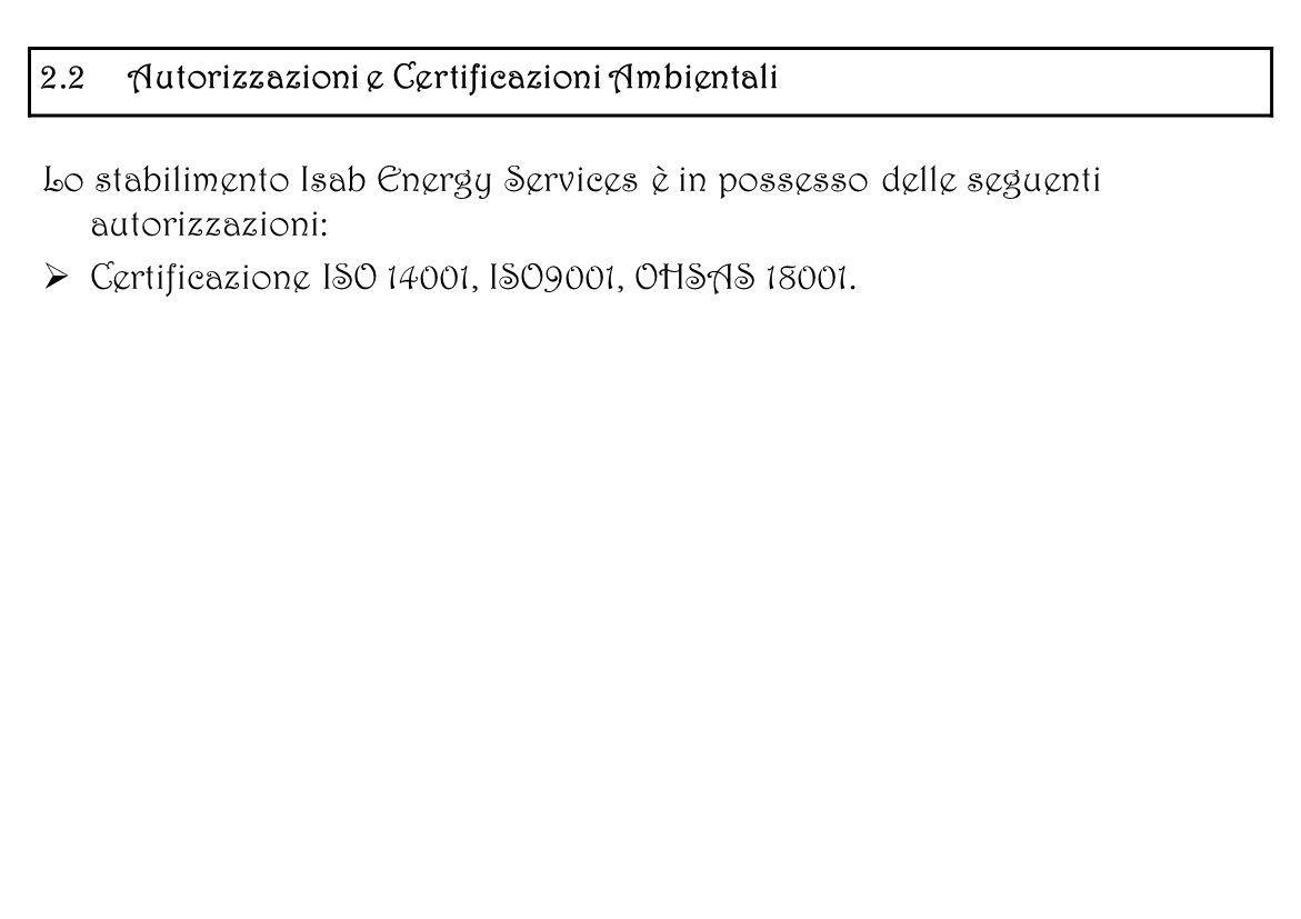 Certificazione ISO 14001, ISO9001, OHSAS 18001.