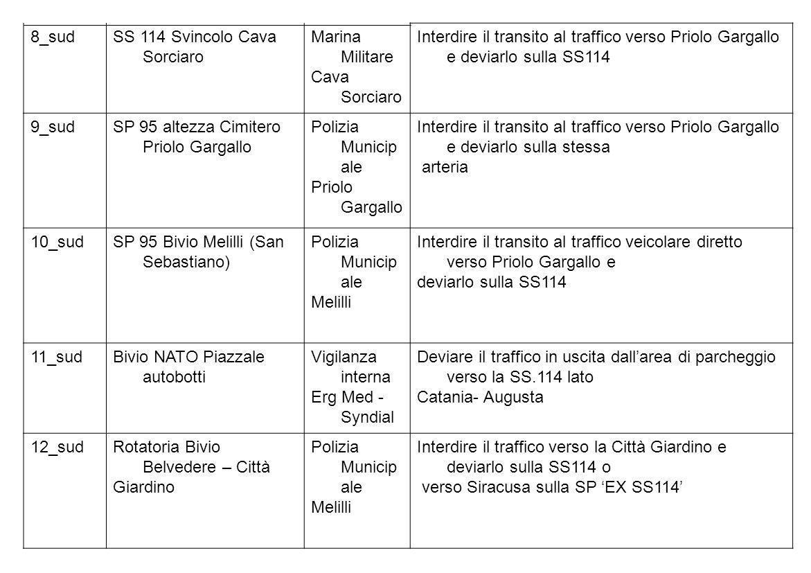 8_sudSS 114 Svincolo Cava Sorciaro. Marina Militare. Cava Sorciaro. Interdire il transito al traffico verso Priolo Gargallo e deviarlo sulla SS114.