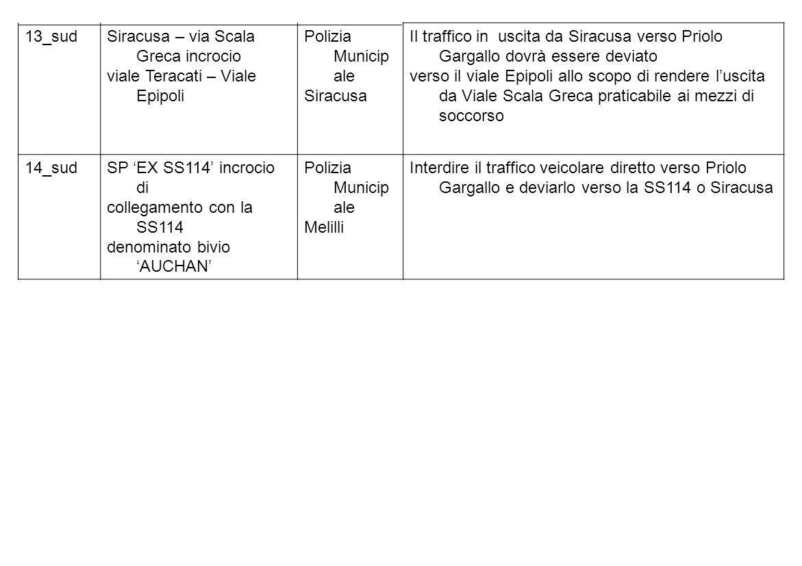 13_sudSiracusa – via Scala Greca incrocio. viale Teracati – Viale Epipoli. Polizia Municipale. Siracusa.