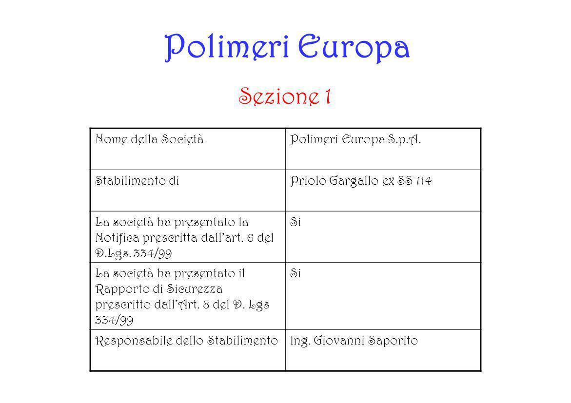 Polimeri Europa Sezione 1 Nome della Società Polimeri Europa S.p.A.