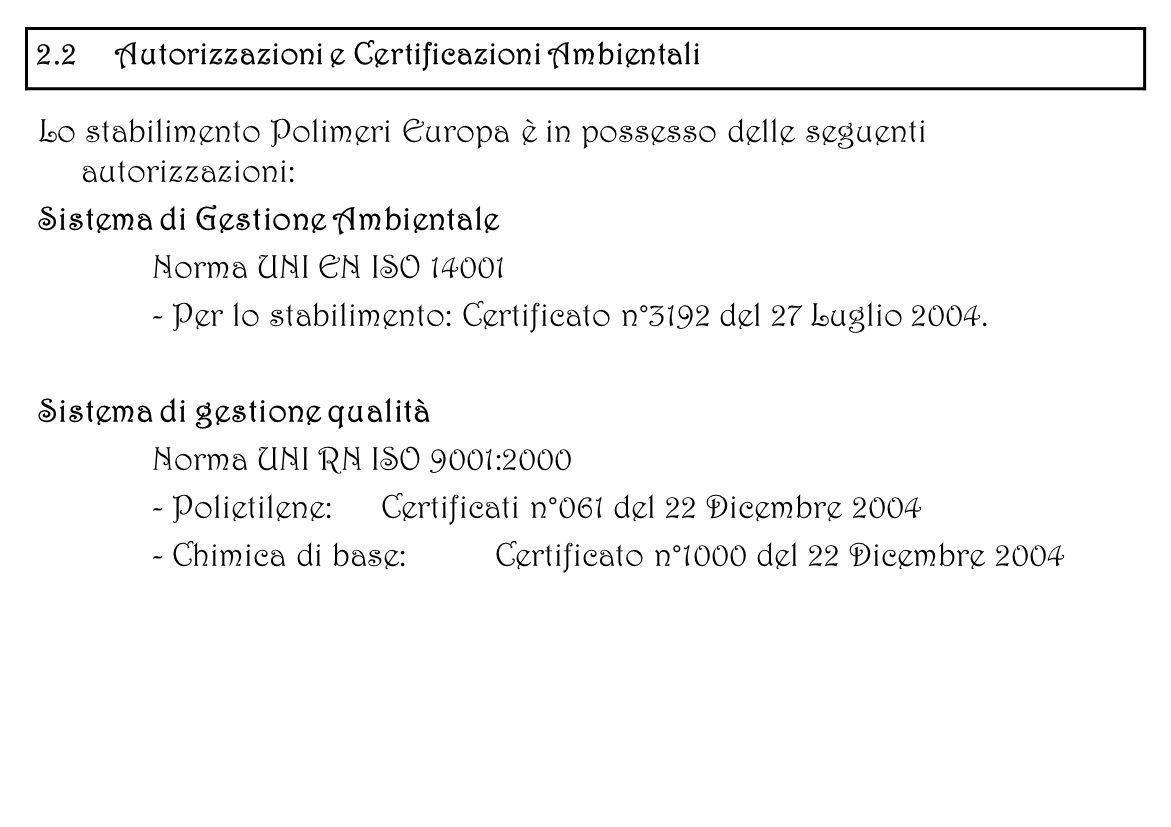 Sistema di Gestione Ambientale Norma UNI EN ISO 14001