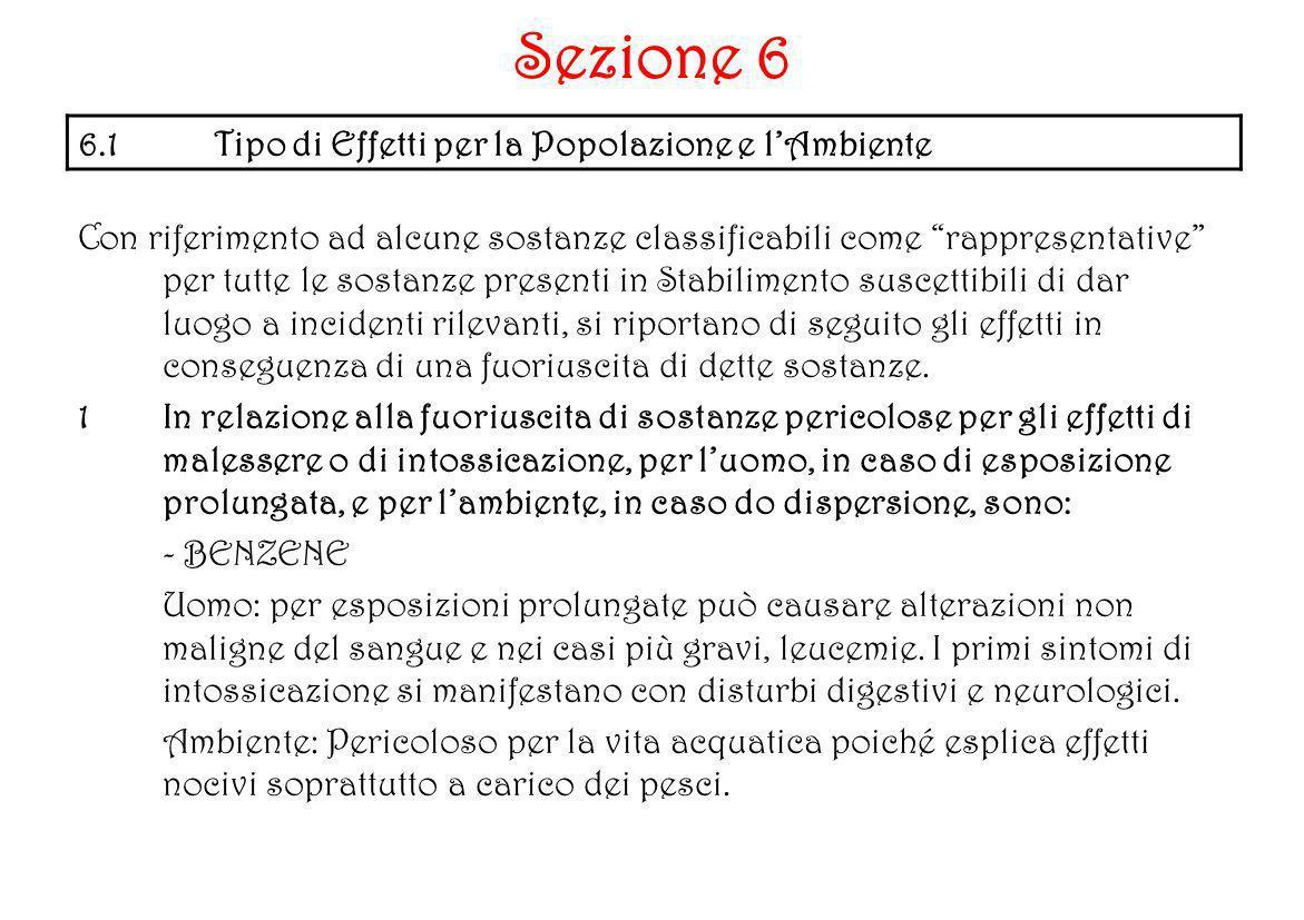 Sezione 6 6.1 Tipo di Effetti per la Popolazione e l'Ambiente
