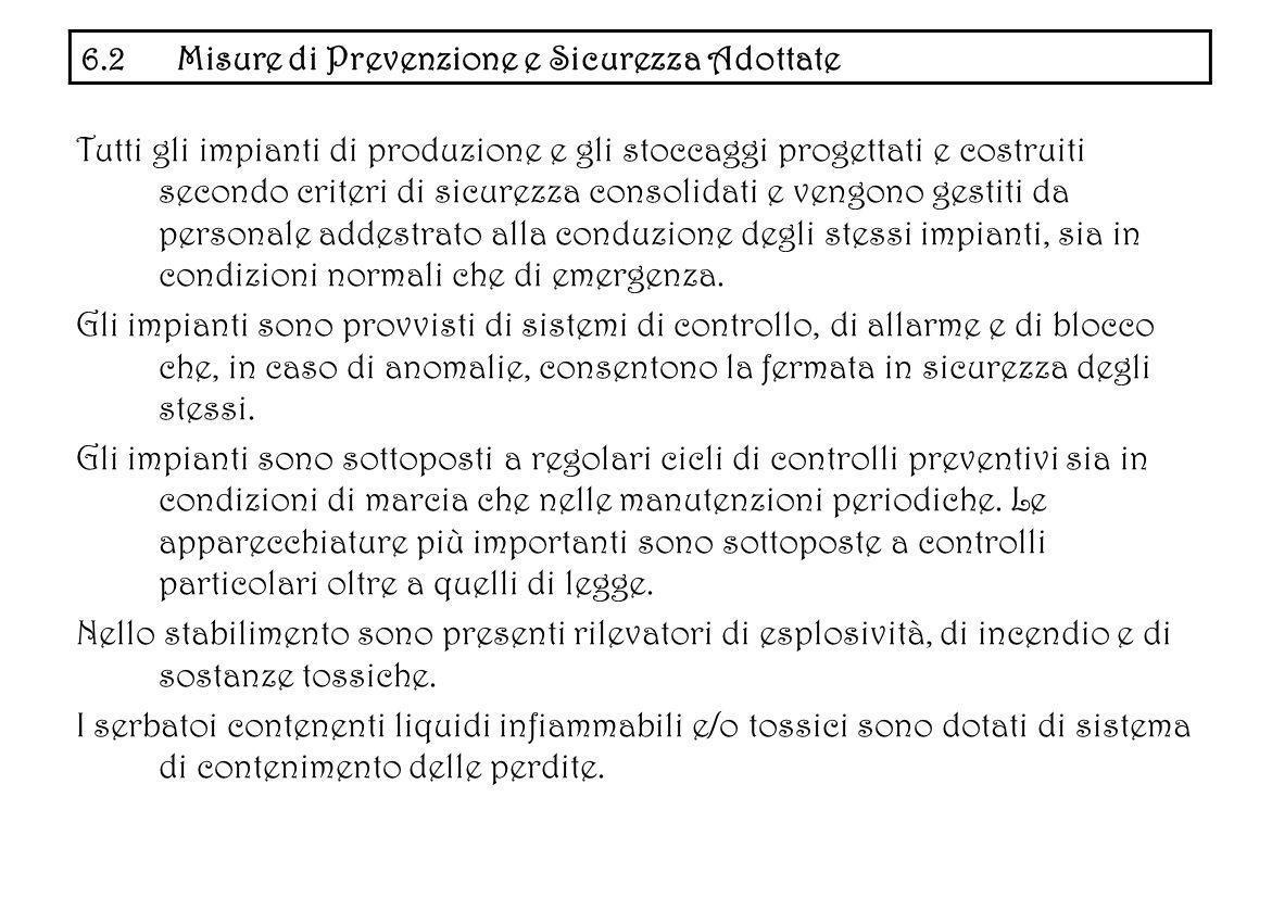 6.2 Misure di Prevenzione e Sicurezza Adottate