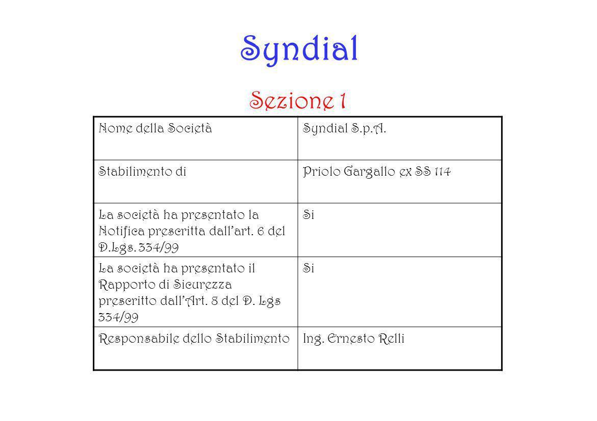Syndial Sezione 1 Nome della Società Syndial S.p.A. Stabilimento di