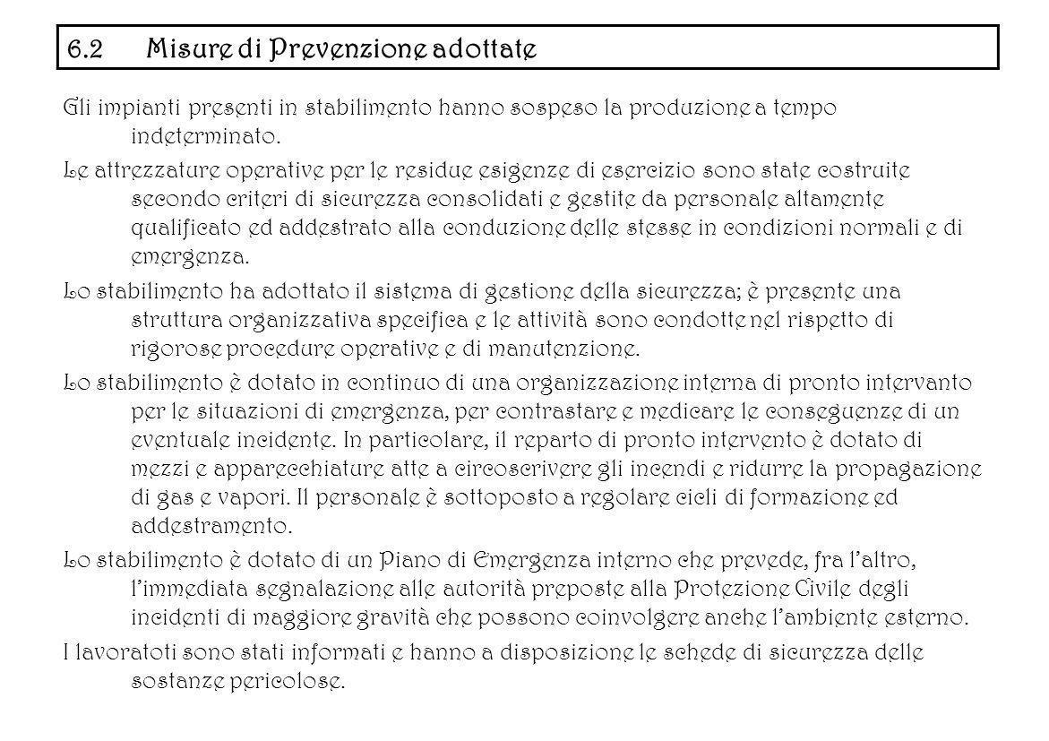 6.2 Misure di Prevenzione adottate