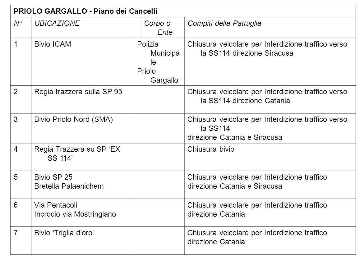 PRIOLO GARGALLO - Piano dei Cancelli