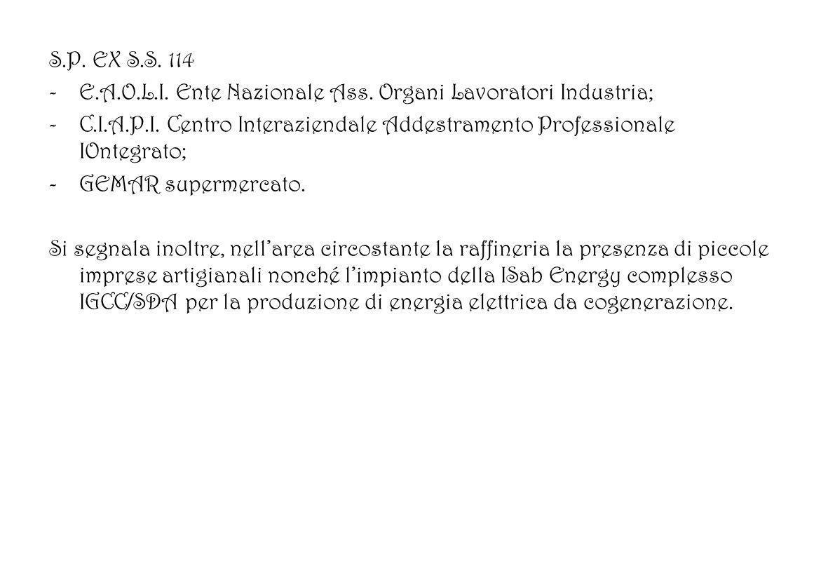 S.P. EX S.S. 114E.A.O.L.I. Ente Nazionale Ass. Organi Lavoratori Industria; C.I.A.P.I. Centro Interaziendale Addestramento Professionale IOntegrato;
