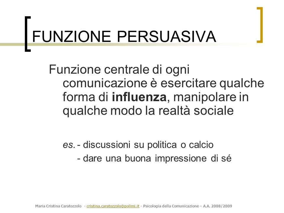 FUNZIONE PERSUASIVAFunzione centrale di ogni comunicazione è esercitare qualche forma di influenza, manipolare in qualche modo la realtà sociale.