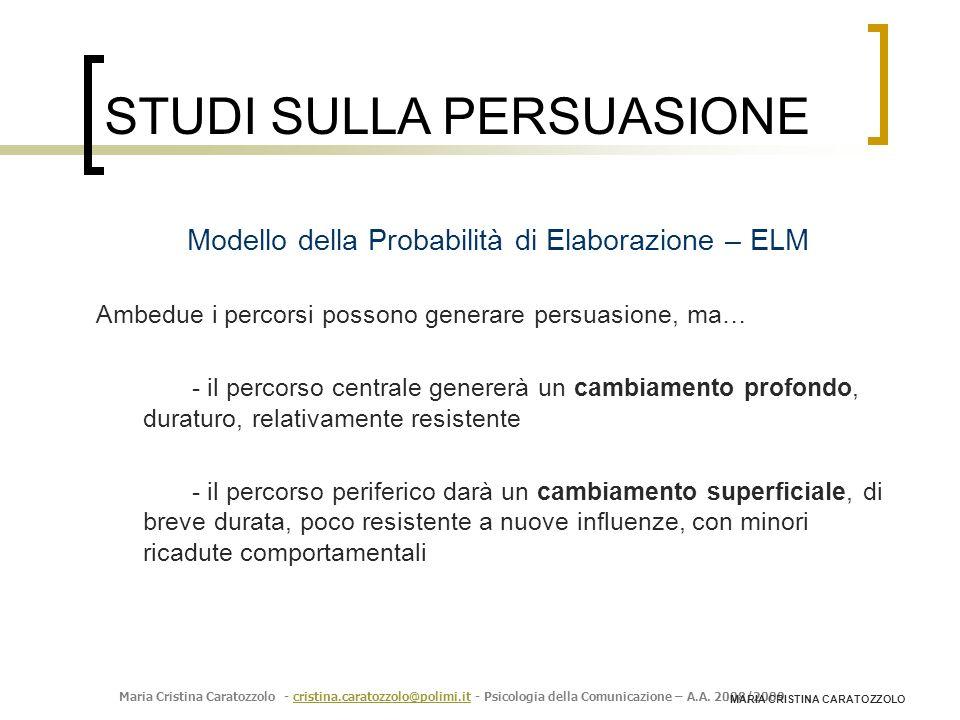 Modello della Probabilità di Elaborazione – ELM