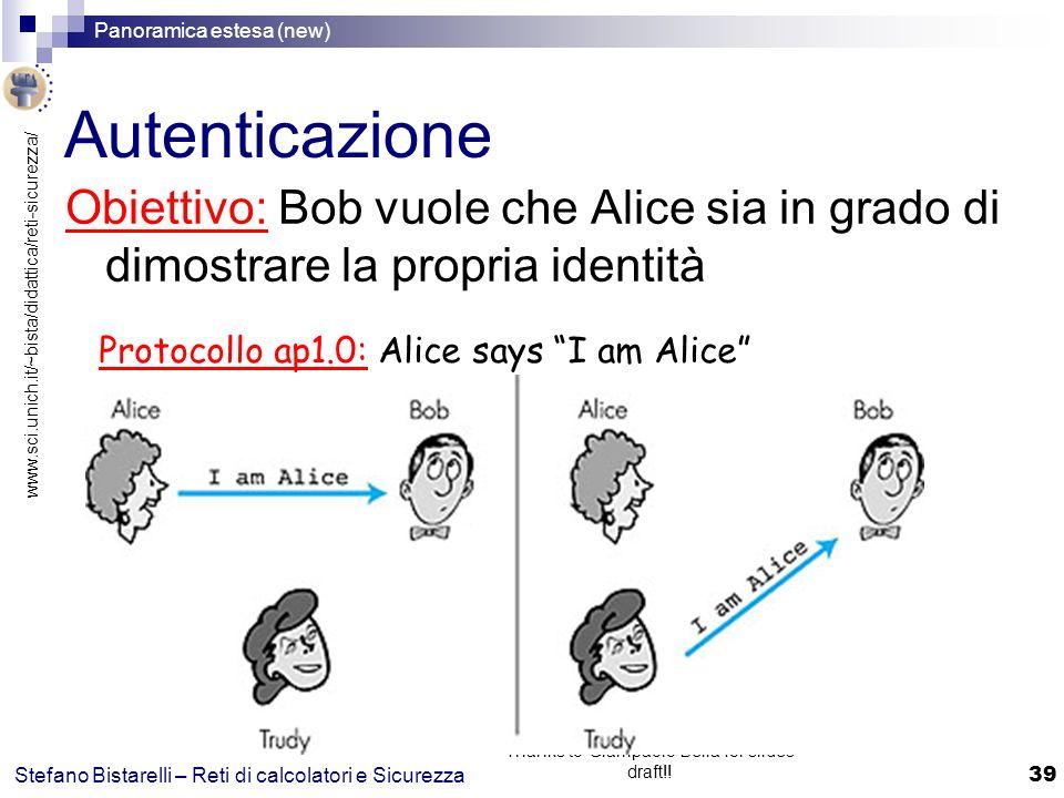 Autenticazione Obiettivo: Bob vuole che Alice sia in grado di dimostrare la propria identità. Protocollo ap1.0: Alice says I am Alice