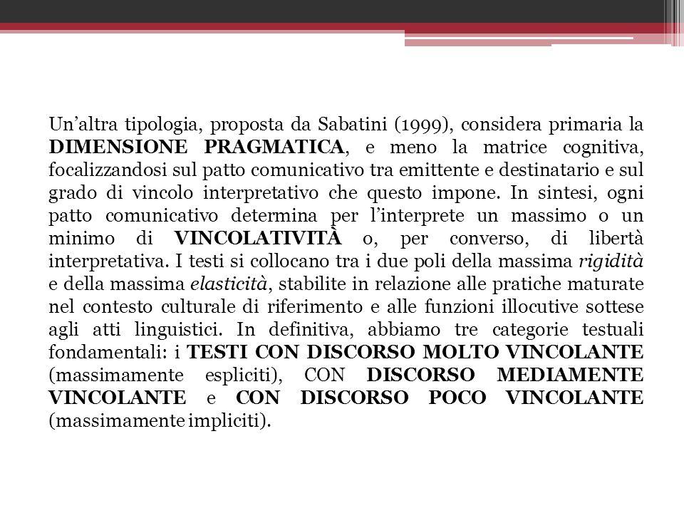Un'altra tipologia, proposta da Sabatini (1999), considera primaria la DIMENSIONE PRAGMATICA, e meno la matrice cognitiva, focalizzandosi sul patto comunicativo tra emittente e destinatario e sul grado di vincolo interpretativo che questo impone.