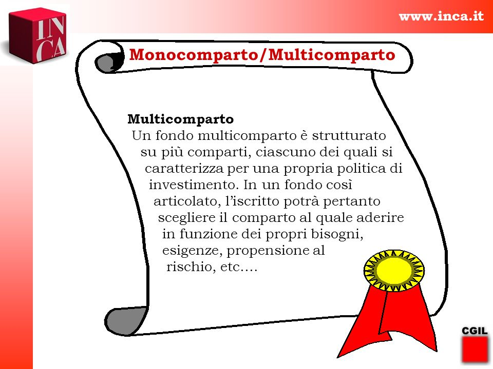 Monocomparto/Multicomparto