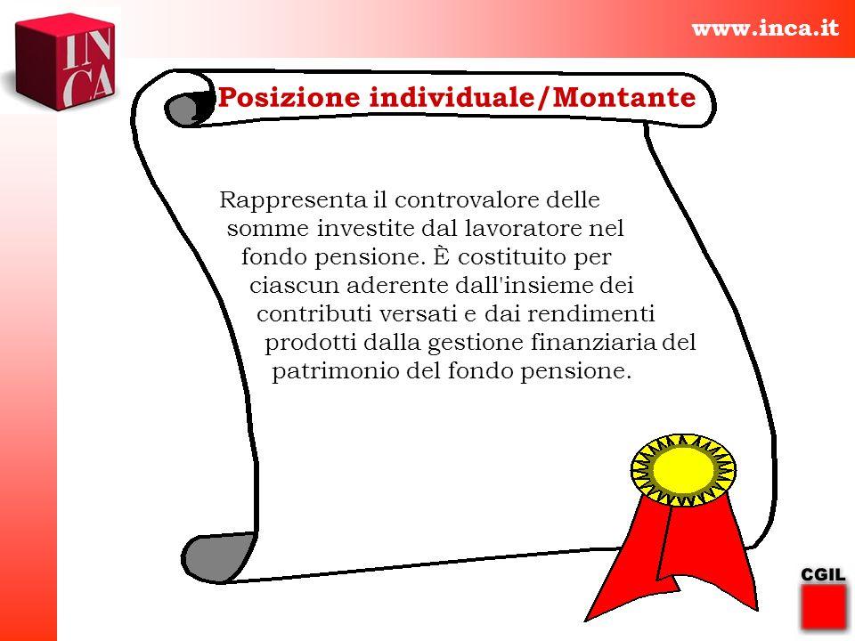 Posizione individuale/Montante