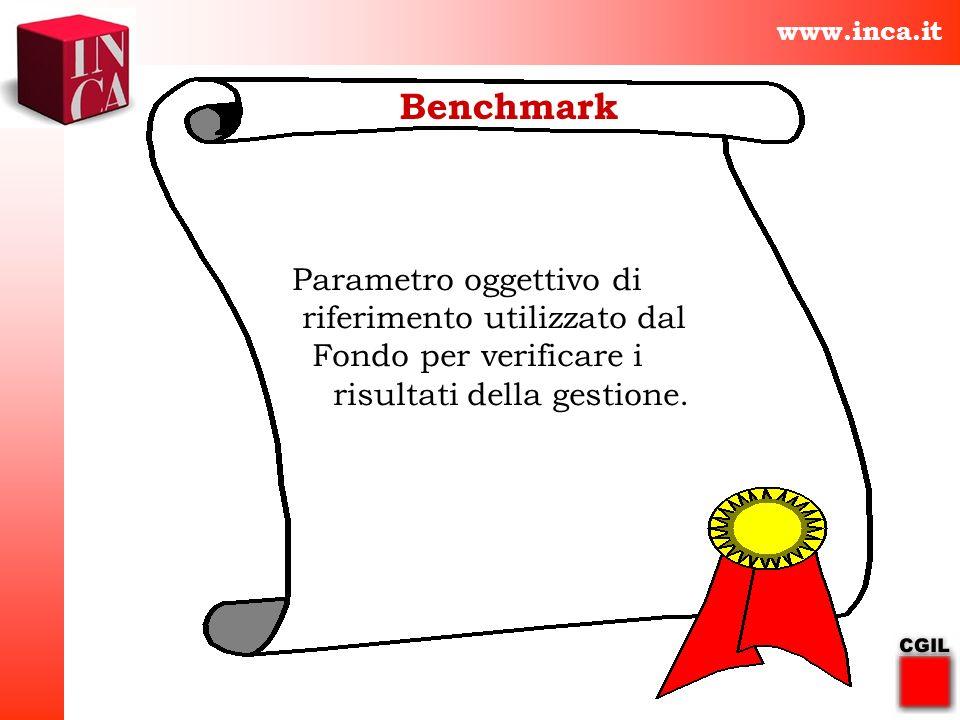 Benchmark Parametro oggettivo di riferimento utilizzato dal