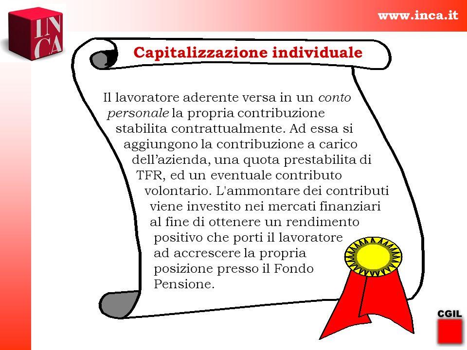 Capitalizzazione individuale