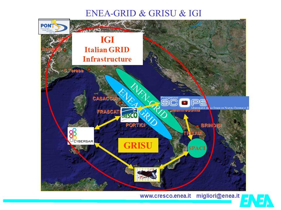 Italian GRID Infrastructure