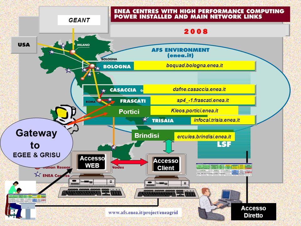 Gateway to 2 0 0 8 Brindisi EGEE & GRISU GEANT Accesso Accesso WEB