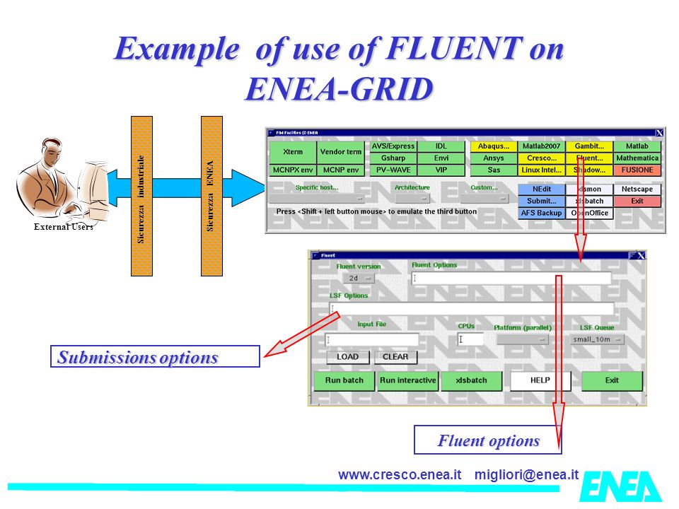 Example of use of FLUENT on ENEA-GRID Sicurezza industriale