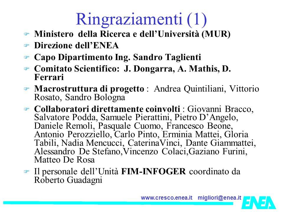 Ringraziamenti (1) Ministero della Ricerca e dell'Università (MUR)